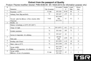 Extract from the passport of Quality Product