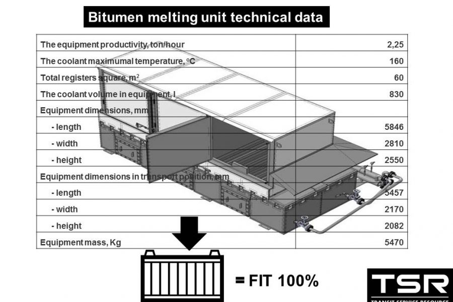Bitumen melting unit technical data